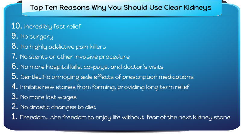 Why use Clear Kidneys